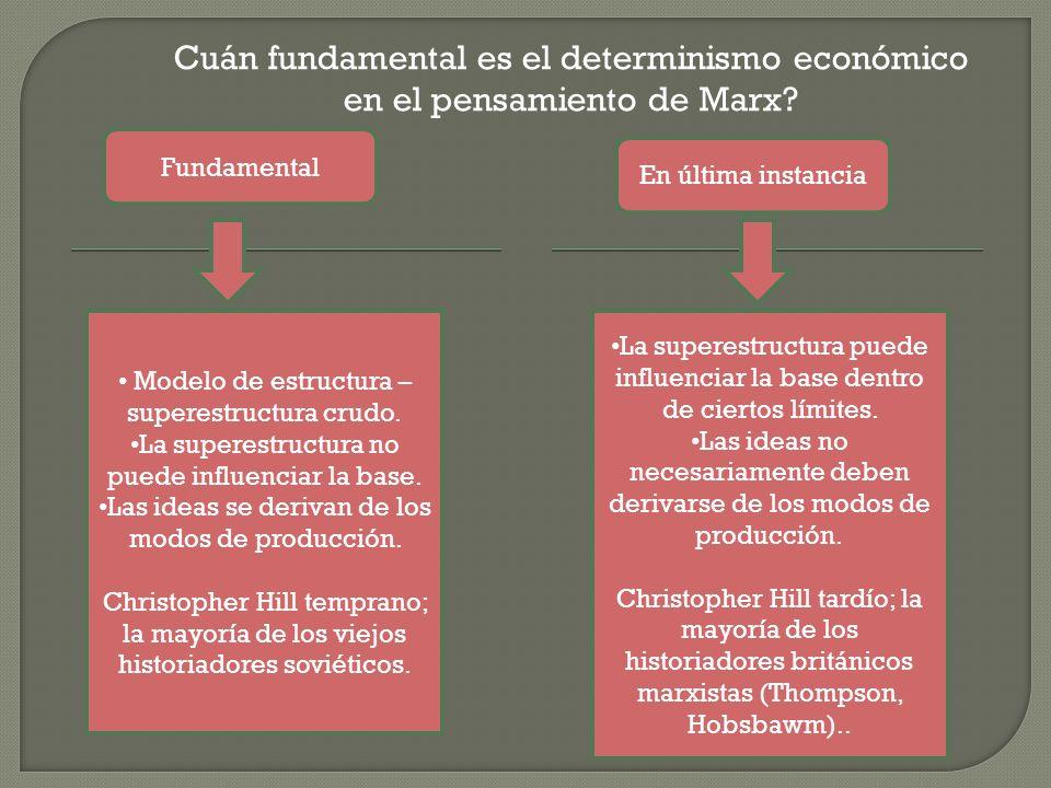 Cuán fundamental es el determinismo económico en el pensamiento de Marx? Fundamental En última instancia Modelo de estructura – superestructura crudo.