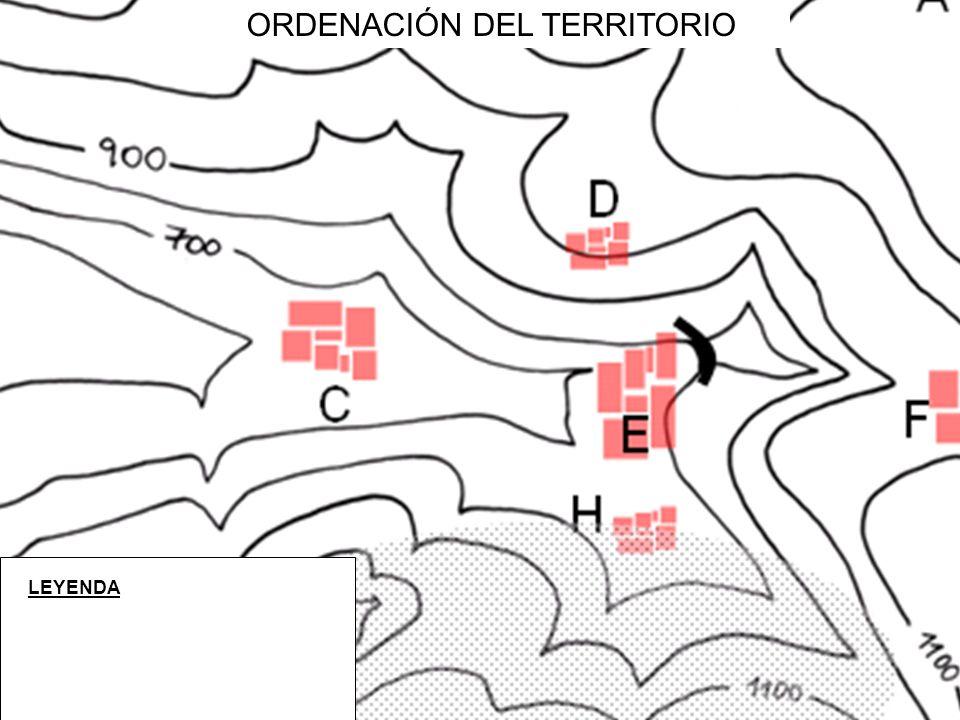 ORDENACIÓN DEL TERRITORIO LEYENDA