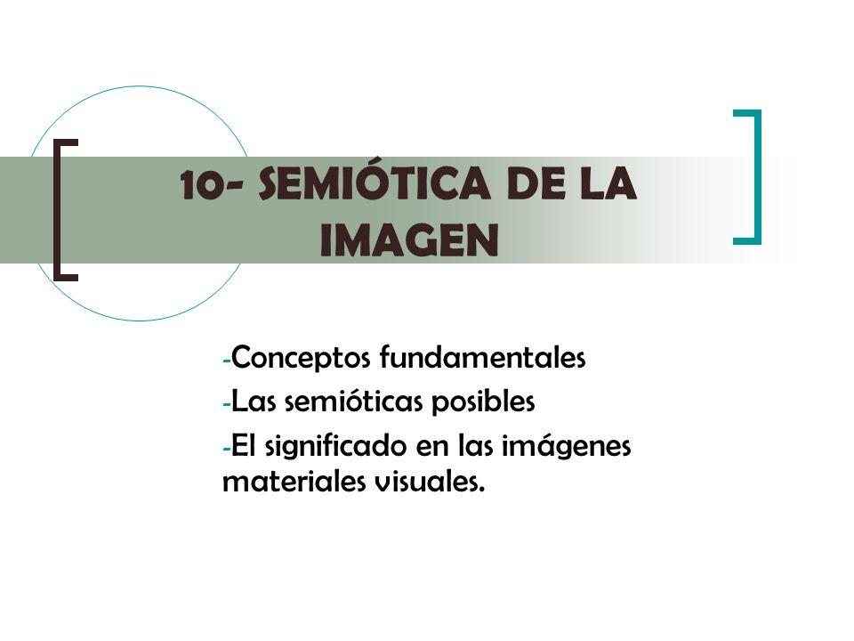 10- SEMIÓTICA DE LA IMAGEN - Conceptos fundamentales - Las semióticas posibles - El significado en las imágenes materiales visuales.