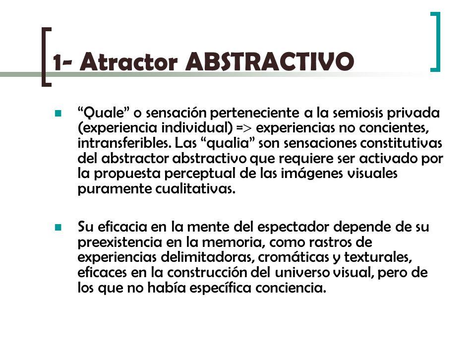 1- Atractor ABSTRACTIVO Quale o sensación perteneciente a la semiosis privada (experiencia individual) = experiencias no concientes, intransferibles.