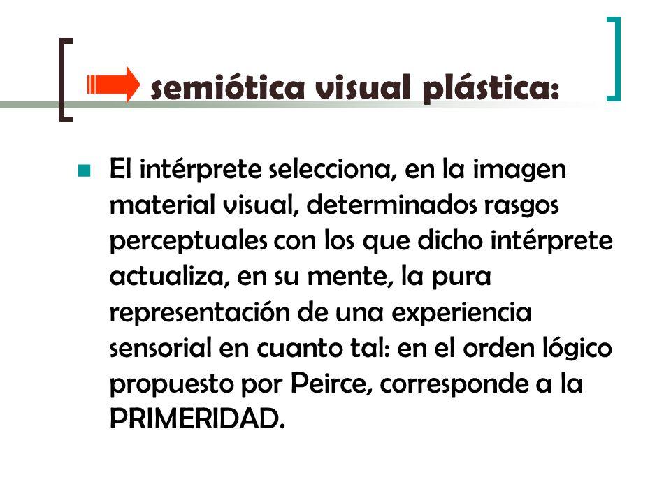 semiótica visual plástica: El intérprete selecciona, en la imagen material visual, determinados rasgos perceptuales con los que dicho intérprete actua