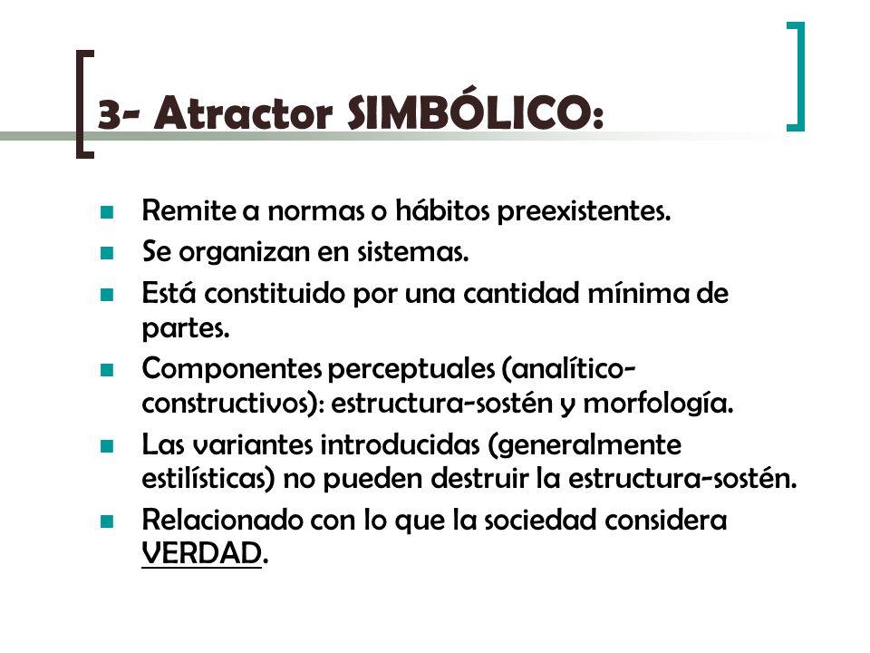 3- Atractor SIMBÓLICO: Remite a normas o hábitos preexistentes. Se organizan en sistemas. Está constituido por una cantidad mínima de partes. Componen