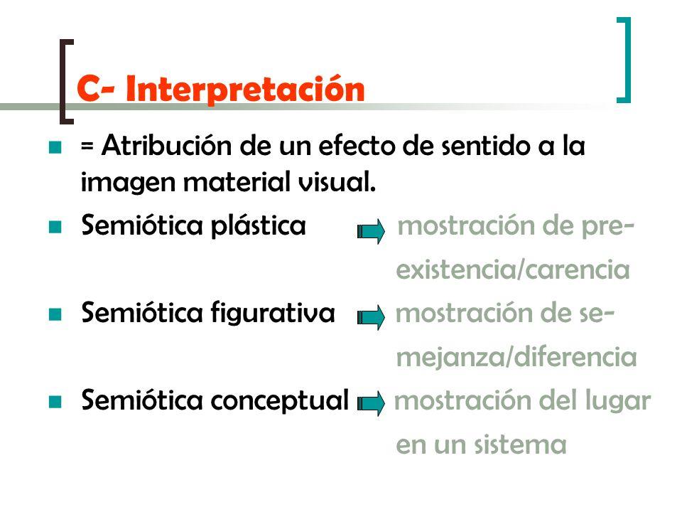 C- Interpretación = Atribución de un efecto de sentido a la imagen material visual. Semiótica plástica mostración de pre- existencia/carencia Semiótic