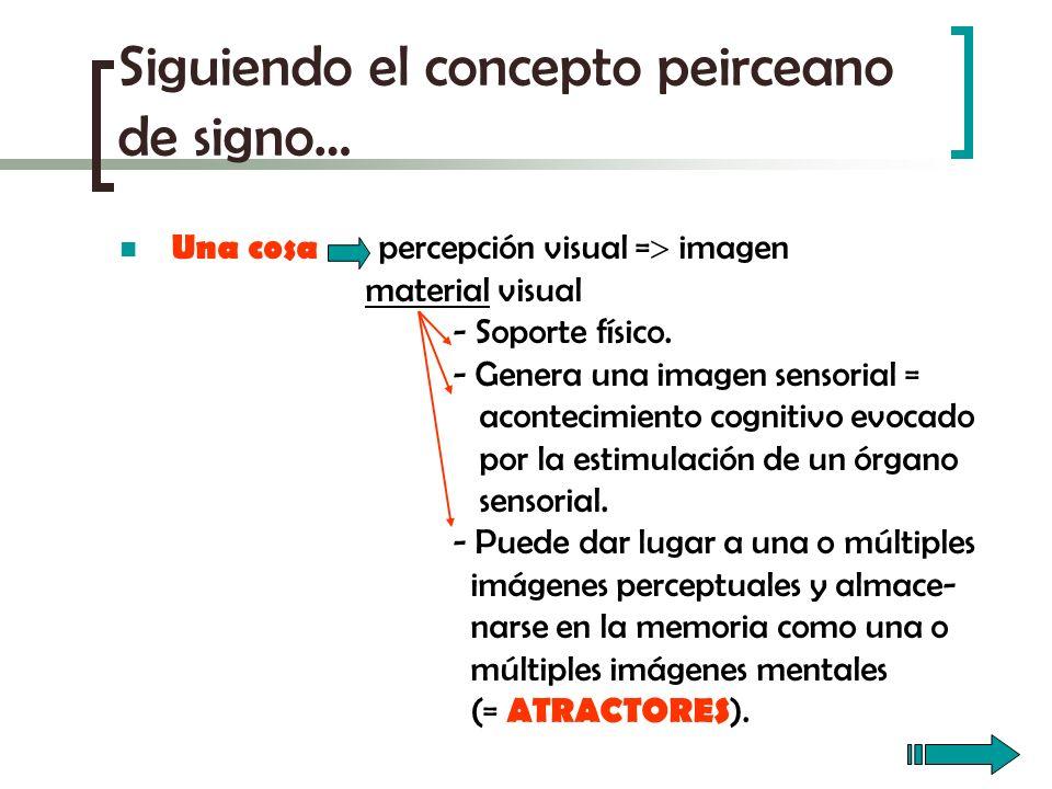 Semiótica visual figurativa: El intérprete selecciona, en la imagen material visual, determinados rasgos perceptuales con los que dicho intérprete actualiza, en su mente, la concreta representación de un existente individual.