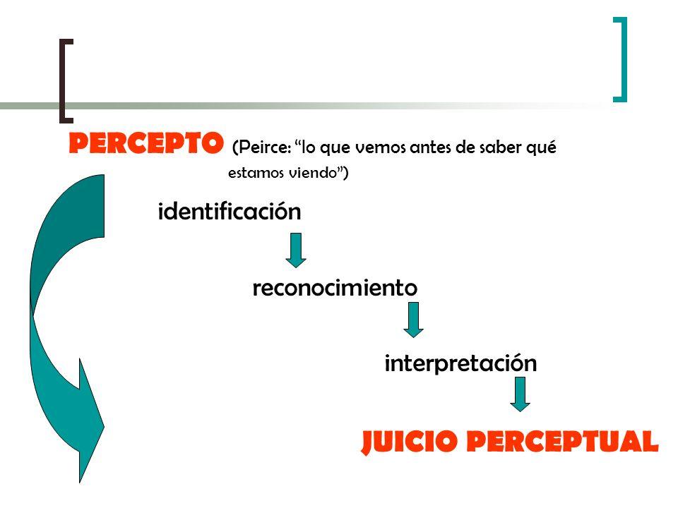PERCEPTO (Peirce: lo que vemos antes de saber qué identificación reconocimiento interpretación JUICIO PERCEPTUAL estamos viendo)