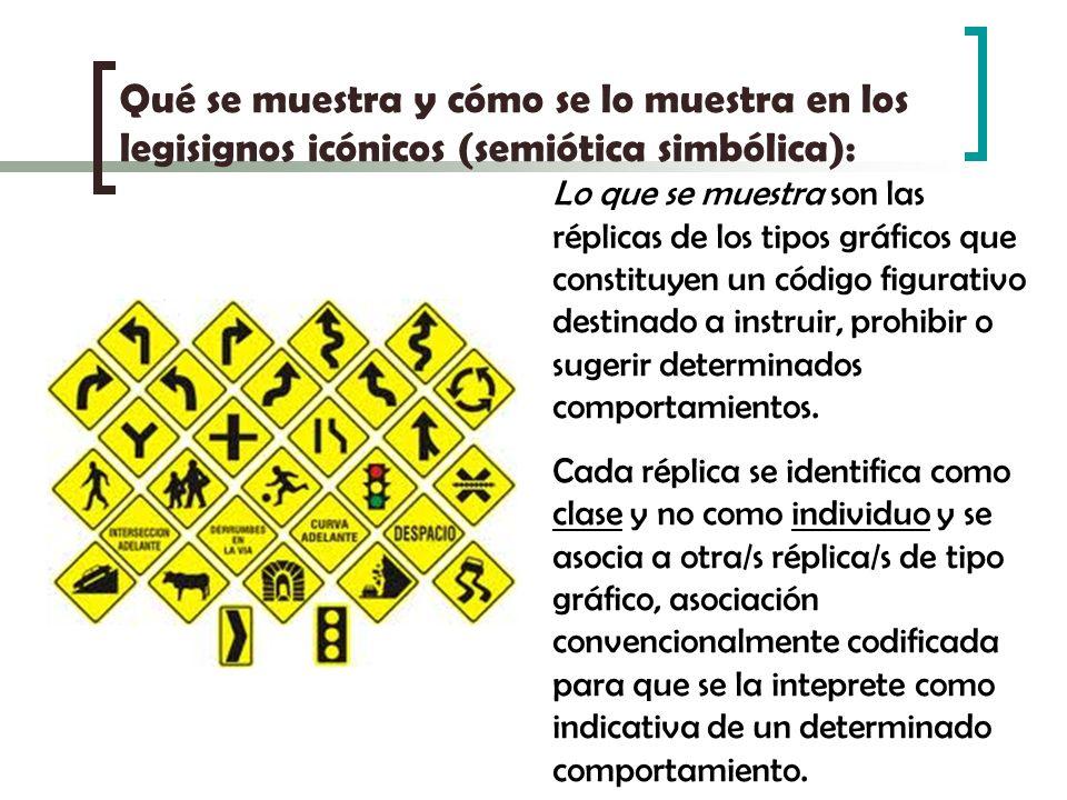 Qué se muestra y cómo se lo muestra en los legisignos icónicos (semiótica simbólica): Lo que se muestra son las réplicas de los tipos gráficos que con