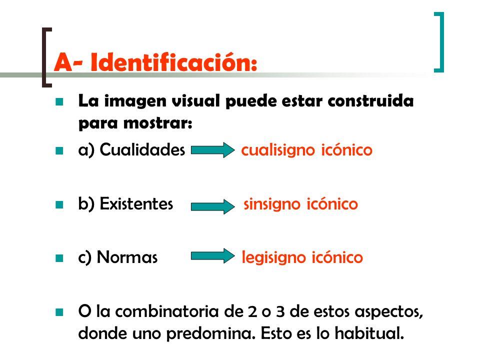 A- Identificación: La imagen visual puede estar construida para mostrar: a) Cualidades cualisigno icónico b) Existentes sinsigno icónico c) Normas leg