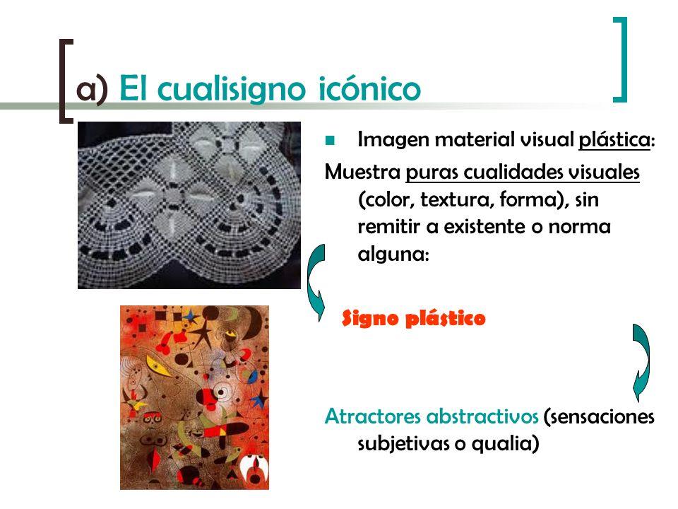 a) El cualisigno icónico Imagen material visual plástica: Muestra puras cualidades visuales (color, textura, forma), sin remitir a existente o norma a