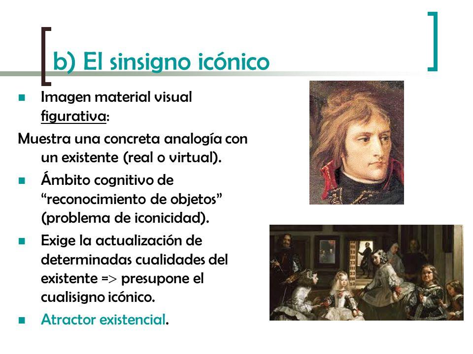 b) El sinsigno icónico Imagen material visual figurativa: Muestra una concreta analogía con un existente (real o virtual). Ámbito cognitivo de reconoc