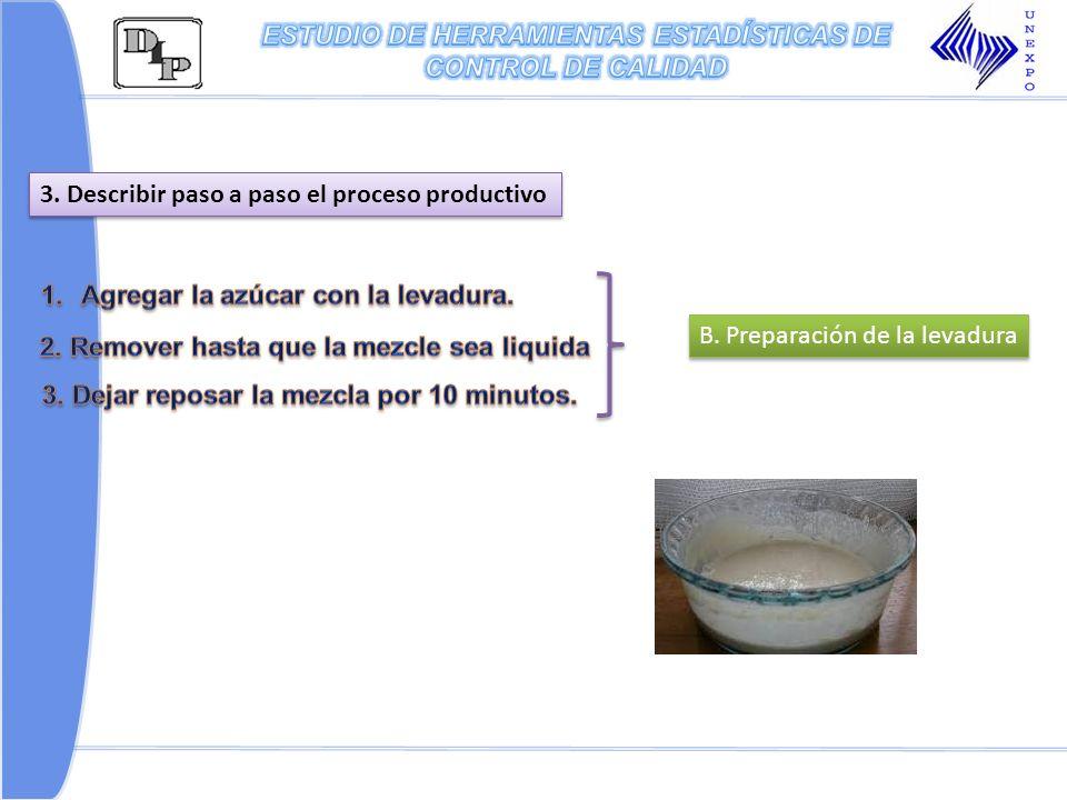3. Describir paso a paso el proceso productivo B. Preparación de la levadura
