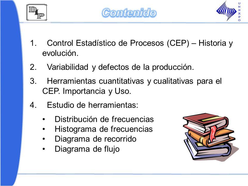 1. Control Estadístico de Procesos (CEP) – Historia y evolución. 2. Variabilidad y defectos de la producción. 3. Herramientas cuantitativas y cualitat