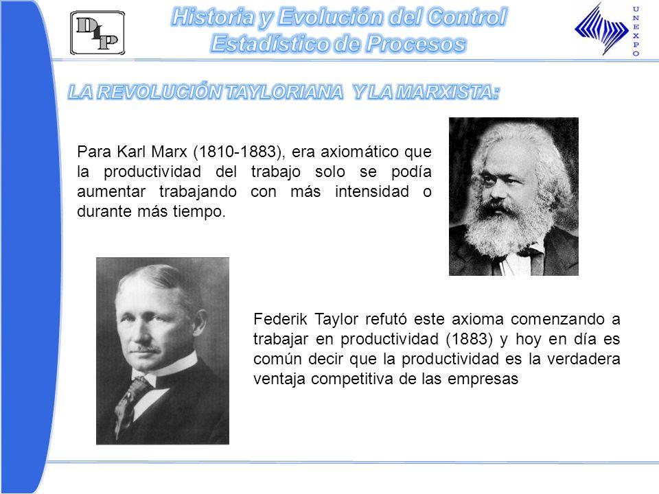 Para Karl Marx (1810-1883), era axiomático que la productividad del trabajo solo se podía aumentar trabajando con más intensidad o durante más tiempo.