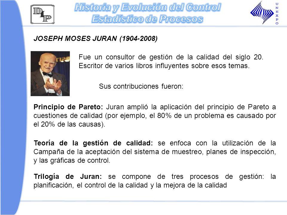 JOSEPH MOSES JURAN (1904-2008) Fue un consultor de gestión de la calidad del siglo 20. Escritor de varios libros influyentes sobre esos temas. Princip