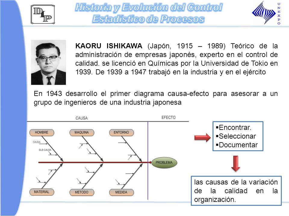 KAORU ISHIKAWA (Japón, 1915 – 1989) Teórico de la administración de empresas japonés, experto en el control de calidad. se licenció en Químicas por la