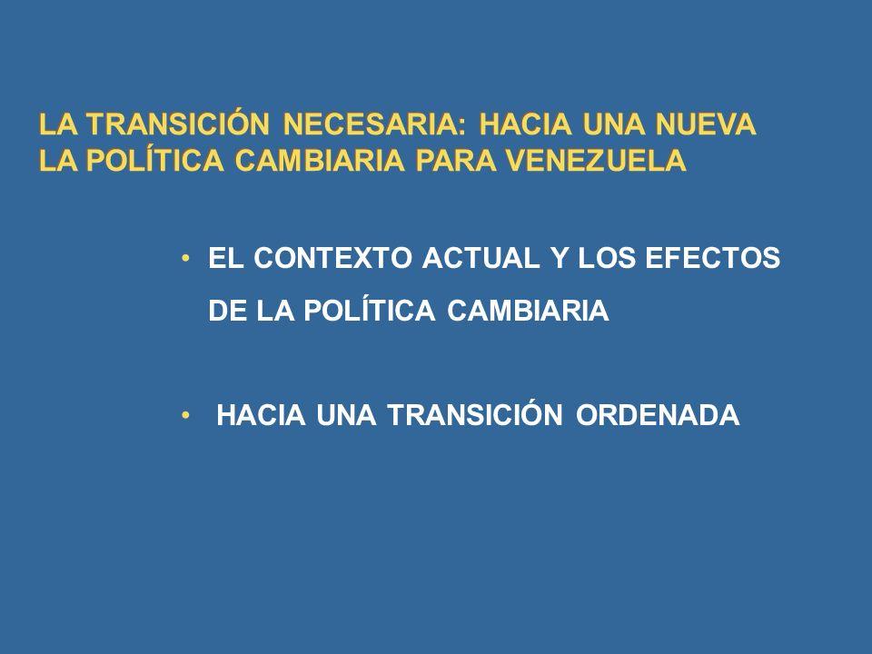 Evolución del Régimen de Banda Cambiaria Bs/US$ Evolución del Régimen de Banda Cambiaria Bs/US$ Fuente: Banco Central de Venezuela 700 1,3 % 1,2 % 1,3 % 470,4 508,5 546,6 497,5 472,0 470,0 8/7/962/1/9731/7/9714/1/98 Deprec.ImplícitaAnualizada:19,6% 17,0%14,8% 0,3 Bs.