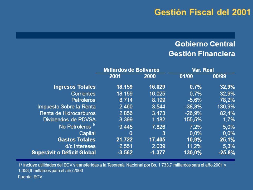 Gobierno Central Gestión Financiera 2001200001/0000/99 Ingresos Totales18.15916.0290,7%32,9% Corrientes18.15916.0250,7%32,9% Petroleros8.7148.199-5,6%