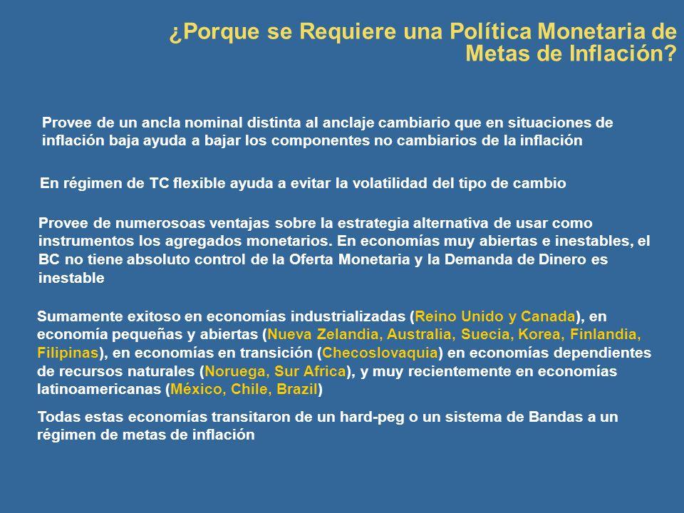 ¿Porque se Requiere una Política Monetaria de Metas de Inflación? Provee de un ancla nominal distinta al anclaje cambiario que en situaciones de infla