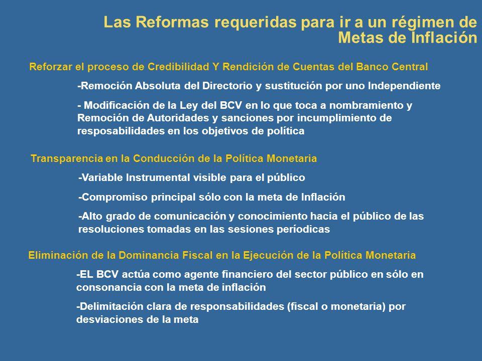 Las Reformas requeridas para ir a un régimen de Metas de Inflación Reforzar el proceso de Credibilidad Y Rendición de Cuentas del Banco Central -Remoc
