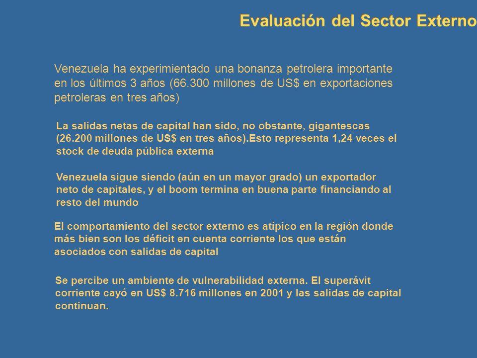 Venezuela ha experimientado una bonanza petrolera importante en los últimos 3 años (66.300 millones de US$ en exportaciones petroleras en tres años) L