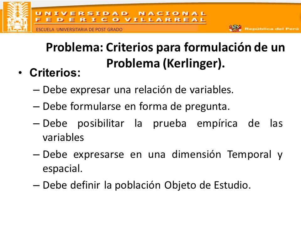 ESCUELA UNIVERSITARIA DE POST GRADO Problema: Criterios para formulación de un Problema (Kerlinger). Criterios: – Debe expresar una relación de variab