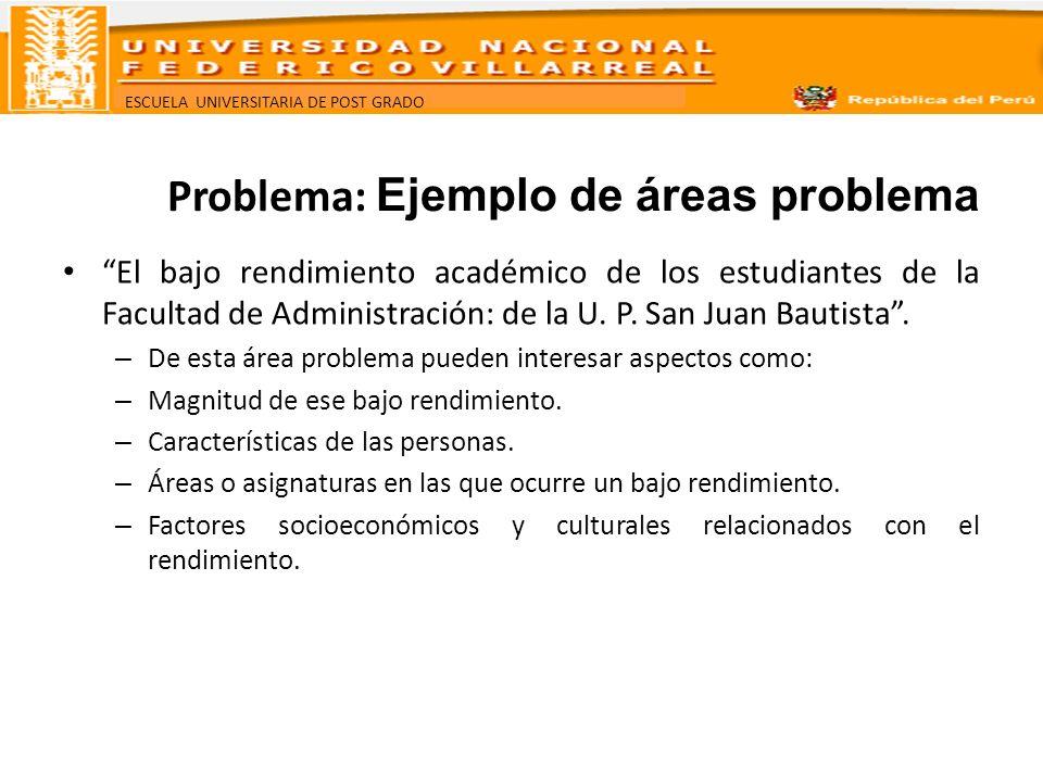 ESCUELA UNIVERSITARIA DE POST GRADO Problema: Ejemplo de áreas problema El bajo rendimiento académico de los estudiantes de la Facultad de Administrac