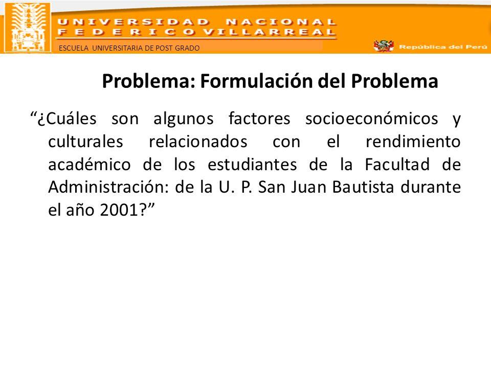 ESCUELA UNIVERSITARIA DE POST GRADO Problema: Formulación del Problema ¿Cuáles son algunos factores socioeconómicos y culturales relacionados con el r