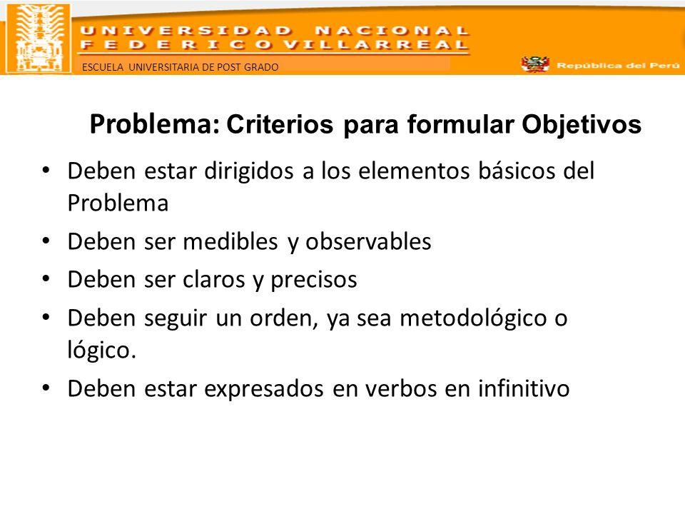 ESCUELA UNIVERSITARIA DE POST GRADO Problema: Criterios para formular Objetivos Deben estar dirigidos a los elementos básicos del Problema Deben ser m