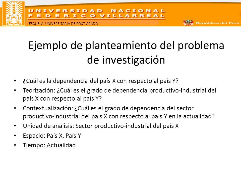 ESCUELA UNIVERSITARIA DE POST GRADO Ejemplo de planteamiento del problema de investigación ¿Cuál es la dependencia del país X con respecto al país Y?