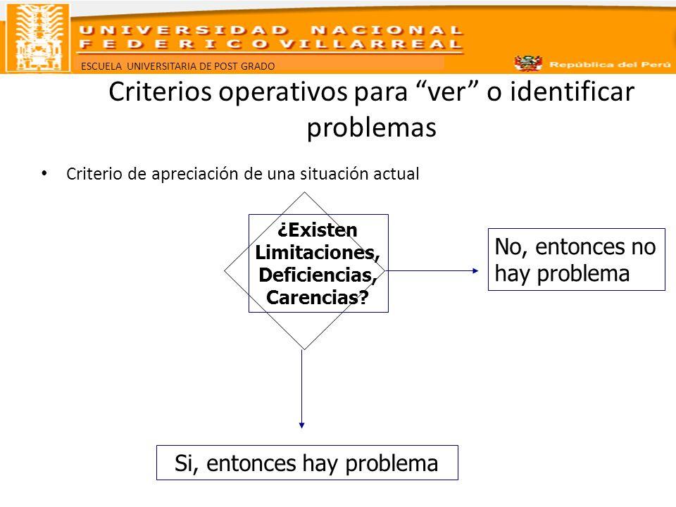 ESCUELA UNIVERSITARIA DE POST GRADO Criterios operativos para ver o identificar problemas Criterio de apreciación de una situación actual ¿Existen Lim