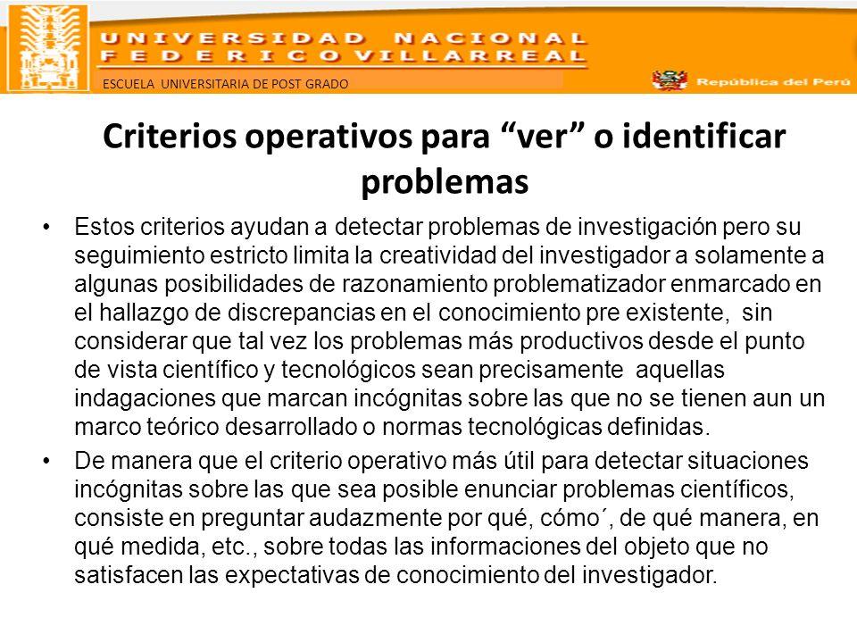 ESCUELA UNIVERSITARIA DE POST GRADO Criterios operativos para ver o identificar problemas Estos criterios ayudan a detectar problemas de investigación