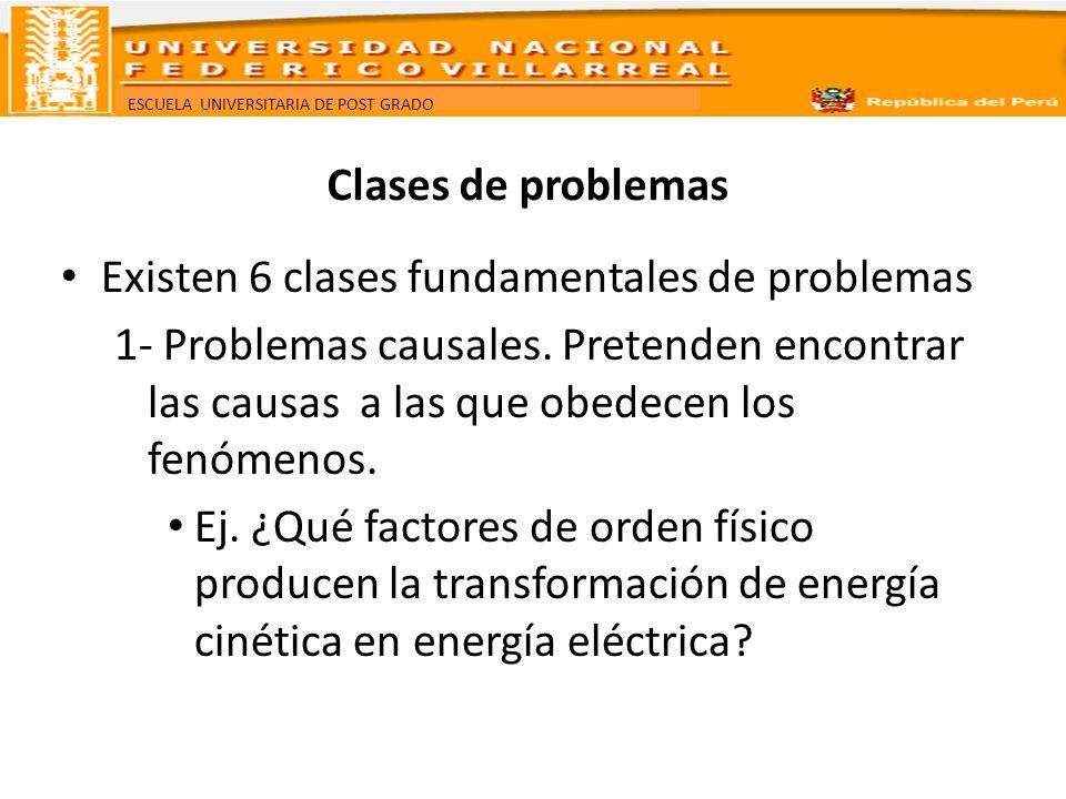 ESCUELA UNIVERSITARIA DE POST GRADO Clases de problemas Existen 6 clases fundamentales de problemas 1- Problemas causales. Pretenden encontrar las cau