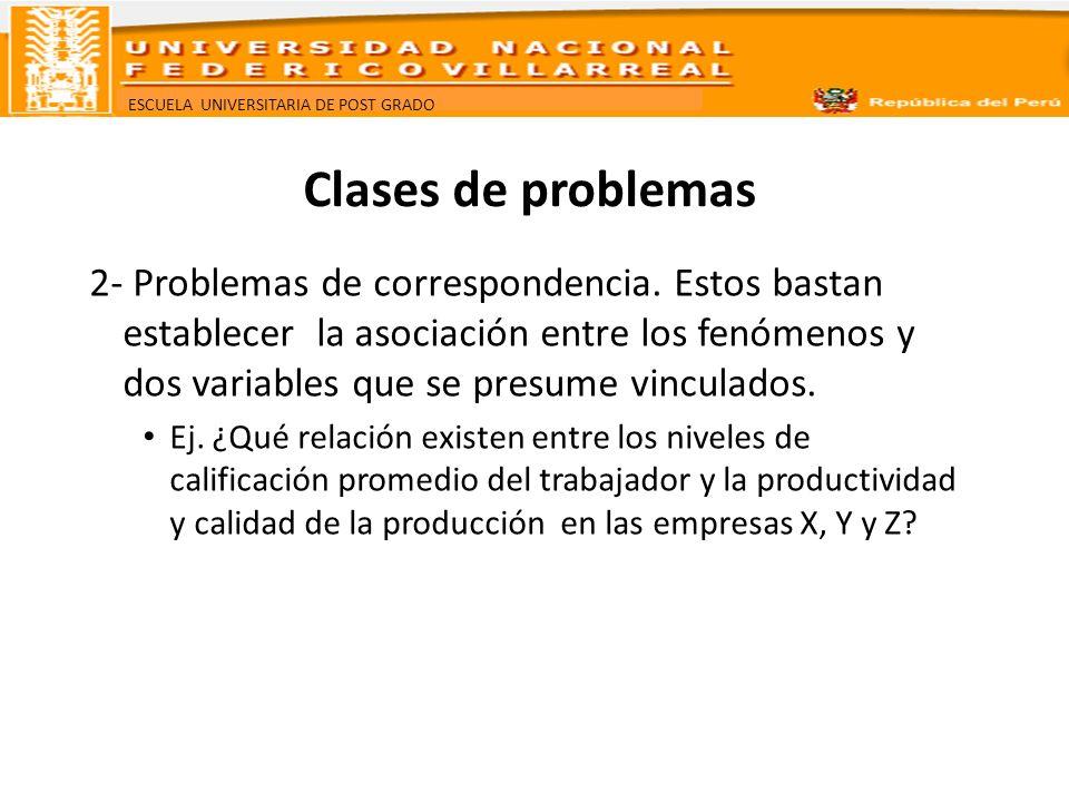 ESCUELA UNIVERSITARIA DE POST GRADO Clases de problemas 2- Problemas de correspondencia. Estos bastan establecer la asociación entre los fenómenos y d