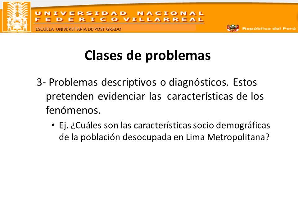 ESCUELA UNIVERSITARIA DE POST GRADO Clases de problemas 3- Problemas descriptivos o diagnósticos. Estos pretenden evidenciar las características de lo