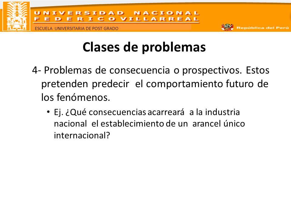 ESCUELA UNIVERSITARIA DE POST GRADO Clases de problemas 4- Problemas de consecuencia o prospectivos. Estos pretenden predecir el comportamiento futuro