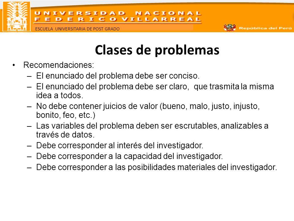 ESCUELA UNIVERSITARIA DE POST GRADO Clases de problemas Recomendaciones: –El enunciado del problema debe ser conciso. –El enunciado del problema debe
