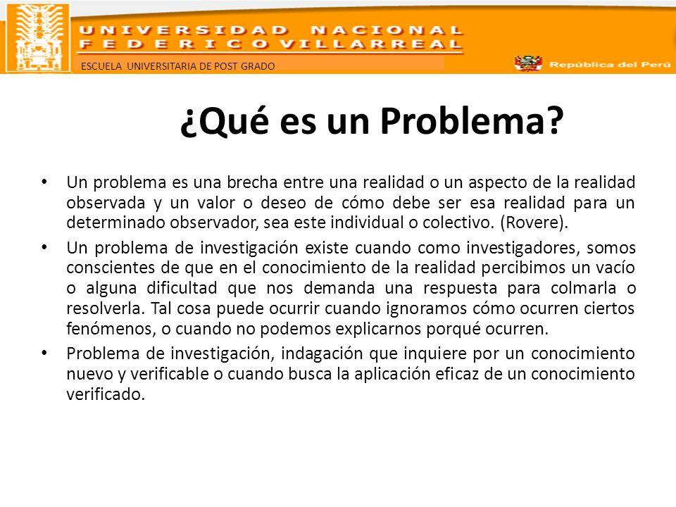 ESCUELA UNIVERSITARIA DE POST GRADO Problema: Orígenes Teórico (cognoscitivo) El conjunto de conocimientos acumulados en el área de estudio, cuando presenta vacíos o inconsistencias.