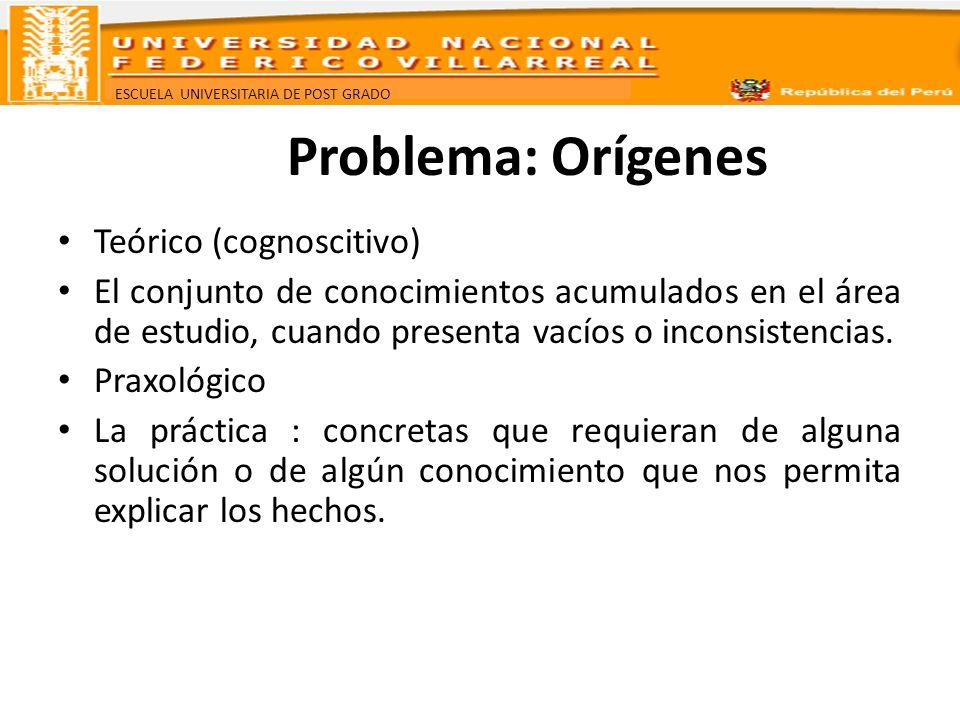 ESCUELA UNIVERSITARIA DE POST GRADO Problema: Orígenes Teórico (cognoscitivo) El conjunto de conocimientos acumulados en el área de estudio, cuando pr