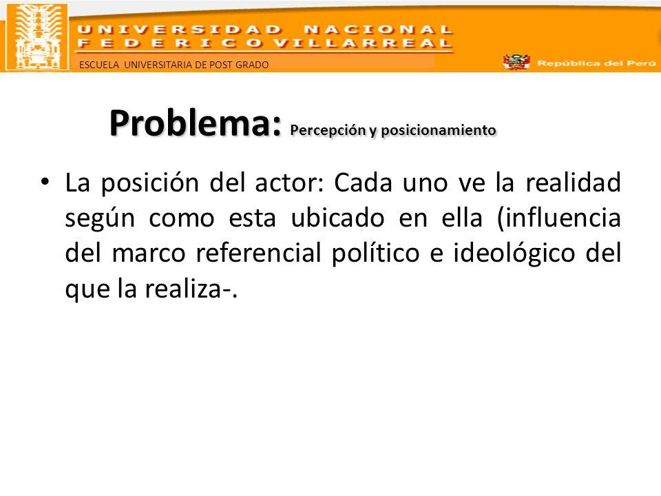 ESCUELA UNIVERSITARIA DE POST GRADO Clases de problemas 6- Problemas propositivos.