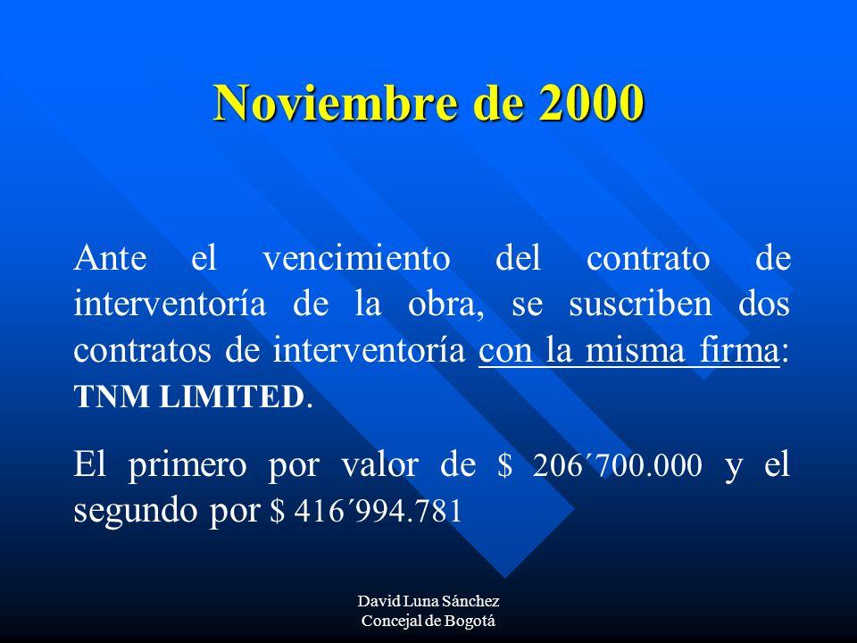 David Luna Sánchez Concejal de Bogotá Noviembre de 2000 Ante el vencimiento del contrato de interventoría de la obra, se suscriben dos contratos de in