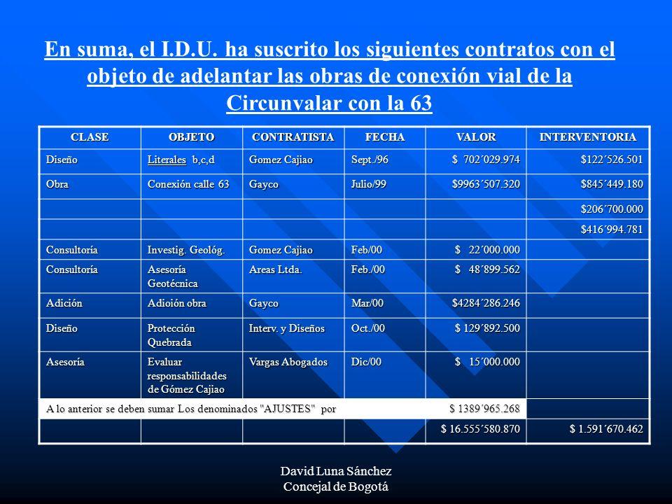 David Luna Sánchez Concejal de Bogotá En suma, el I.D.U. ha suscrito los siguientes contratos con el objeto de adelantar las obras de conexión vial de