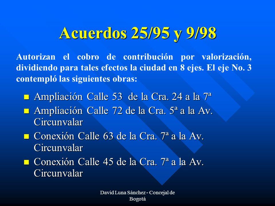 David Luna Sánchez - Concejal de Bogotá Acuerdos 25/95 y 9/98 Ampliación Calle 53 de la Cra. 24 a la 7ª Ampliación Calle 53 de la Cra. 24 a la 7ª Ampl