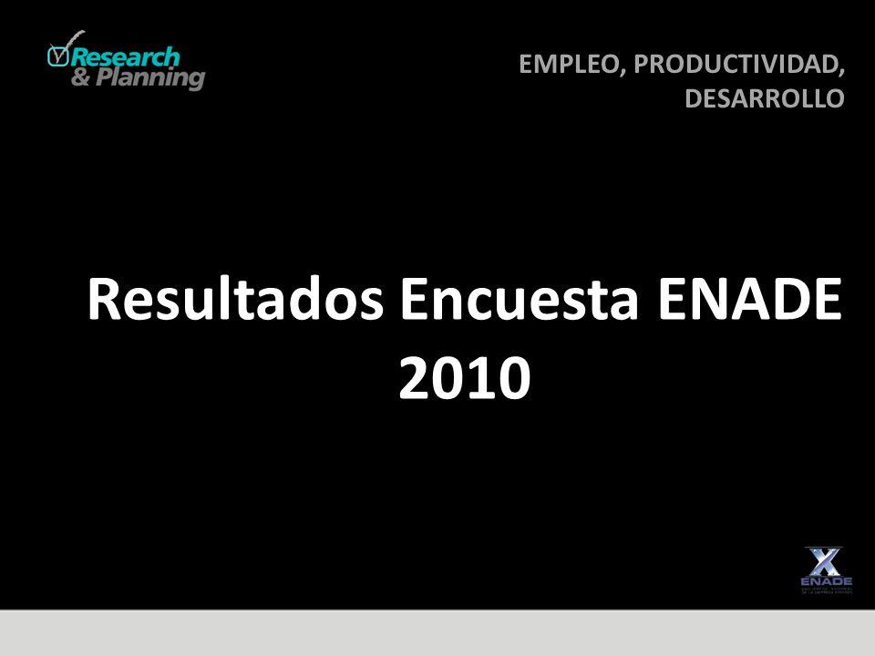 EMPLEO, PRODUCTIVIDAD, DESARROLLO DESARROLLO Resultados Encuesta ENADE 2010