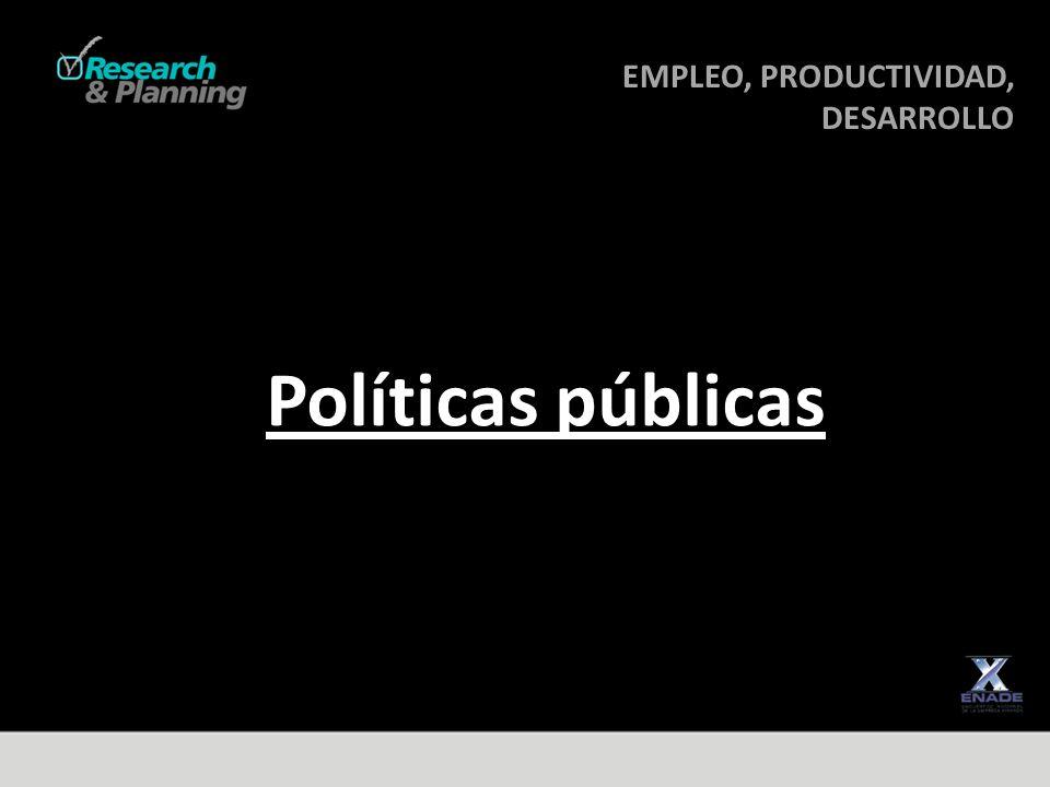 EMPLEO, PRODUCTIVIDAD, DESARROLLO DESARROLLO Políticas públicas