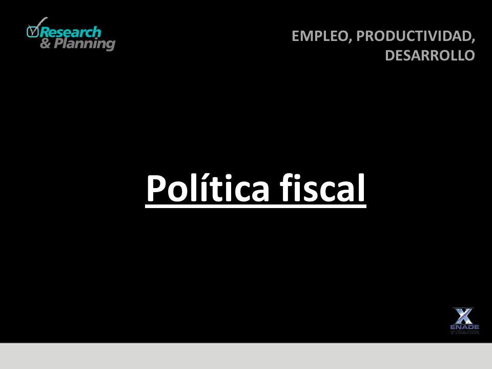 EMPLEO, PRODUCTIVIDAD, DESARROLLO DESARROLLO Política fiscal