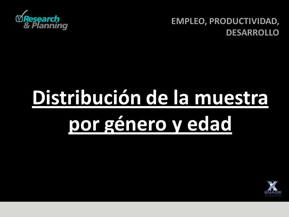 EMPLEO, PRODUCTIVIDAD, DESARROLLO DESARROLLO Distribución de la muestra por género y edad