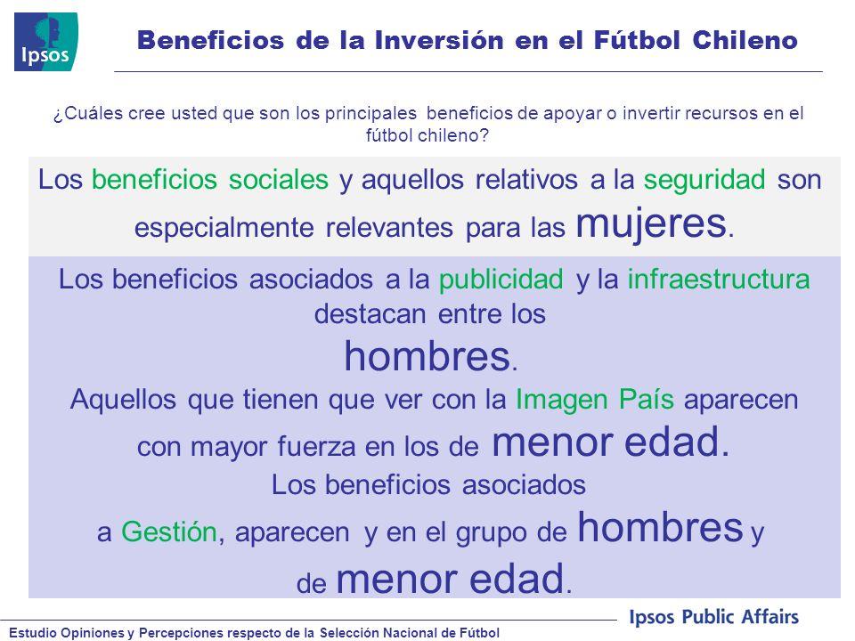 Estudio Opiniones y Percepciones respecto de la Selección Nacional de Fútbol © 2008 Ipsos Beneficios de la Inversión en el Fútbol Chileno ¿Cuáles cree usted que son los principales beneficios de apoyar o invertir recursos en el fútbol chileno.