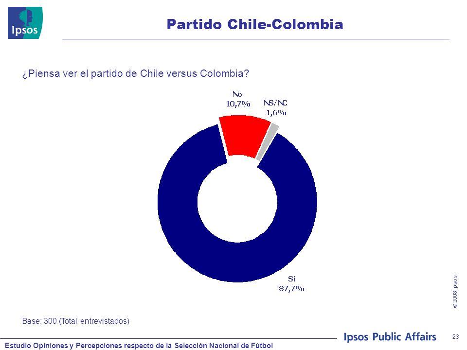 Estudio Opiniones y Percepciones respecto de la Selección Nacional de Fútbol © 2008 Ipsos 23 Partido Chile-Colombia ¿Piensa ver el partido de Chile versus Colombia.