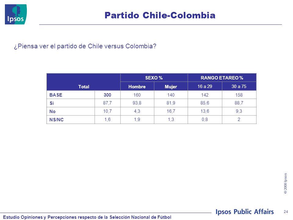 Estudio Opiniones y Percepciones respecto de la Selección Nacional de Fútbol © 2008 Ipsos 24 Partido Chile-Colombia ¿Piensa ver el partido de Chile versus Colombia.