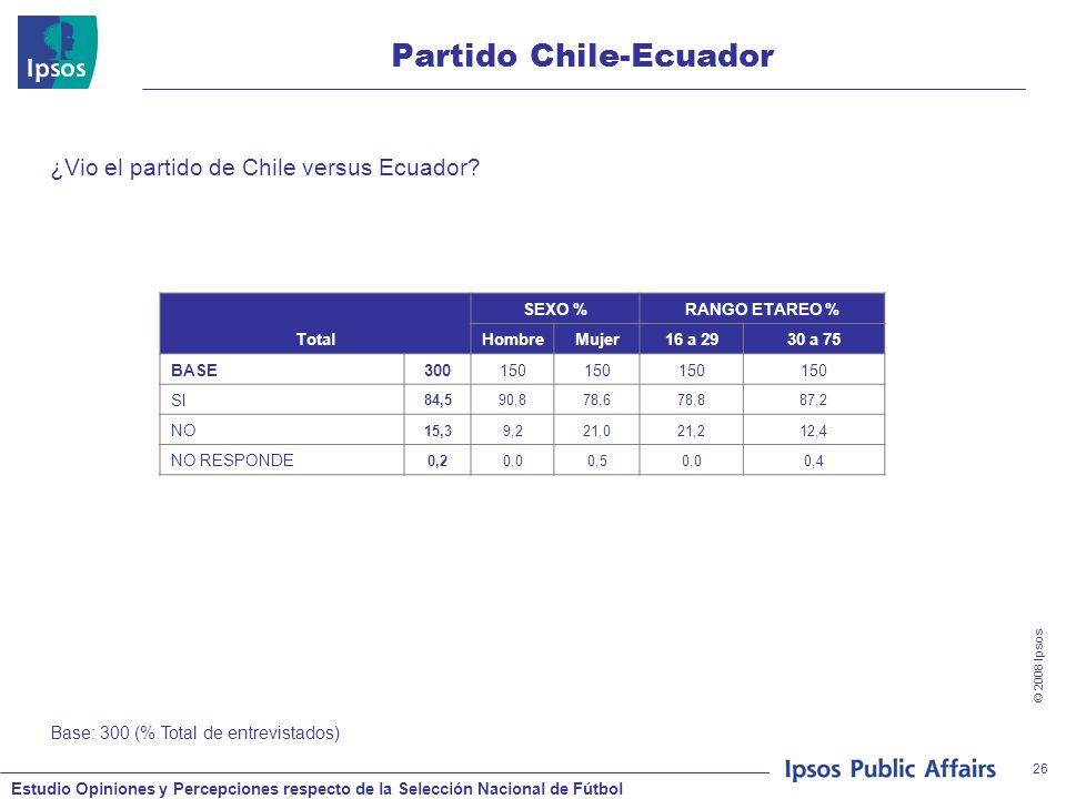 Estudio Opiniones y Percepciones respecto de la Selección Nacional de Fútbol © 2008 Ipsos 26 Partido Chile-Ecuador ¿Vio el partido de Chile versus Ecuador.
