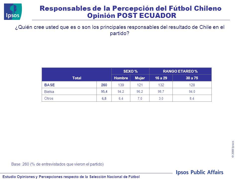 Estudio Opiniones y Percepciones respecto de la Selección Nacional de Fútbol © 2008 Ipsos Responsables de la Percepción del Fútbol Chileno Opinión POST ECUADOR ¿Quién cree usted que es o son los principales responsables del resultado de Chile en el partido.